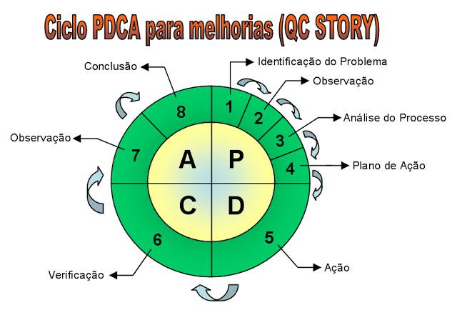 pdca-masp1