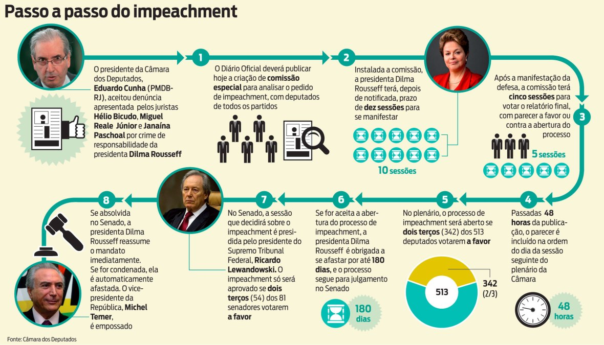 03-info-impeachment.jpg